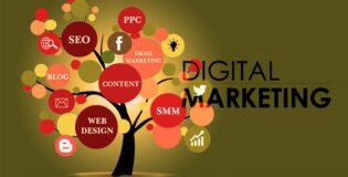 The Importance of Strategic Digital Marketing Techniques